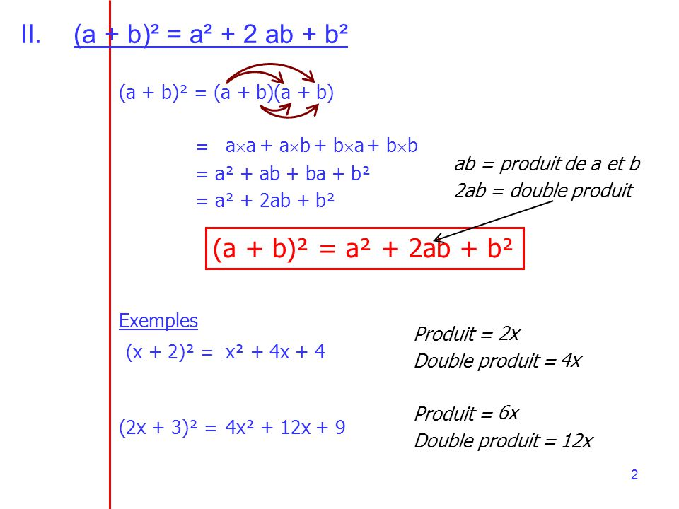 2 II.(a + b)² = a² + 2 ab + b² (a + b)² = (a + b)(a + b) = = a² + ab + ba + b² = a² + 2ab + b² a a+ a b+ b a+ b b (a + b)² = a² + 2ab + b² ab = produit de a et b 2ab = double produit Exemples (x + 2)² = x² + 4x + 4 Produit = Double produit = (2x + 3)² =4x² + 12x + 9 Produit = Double produit = 2x 4x 6x 12x