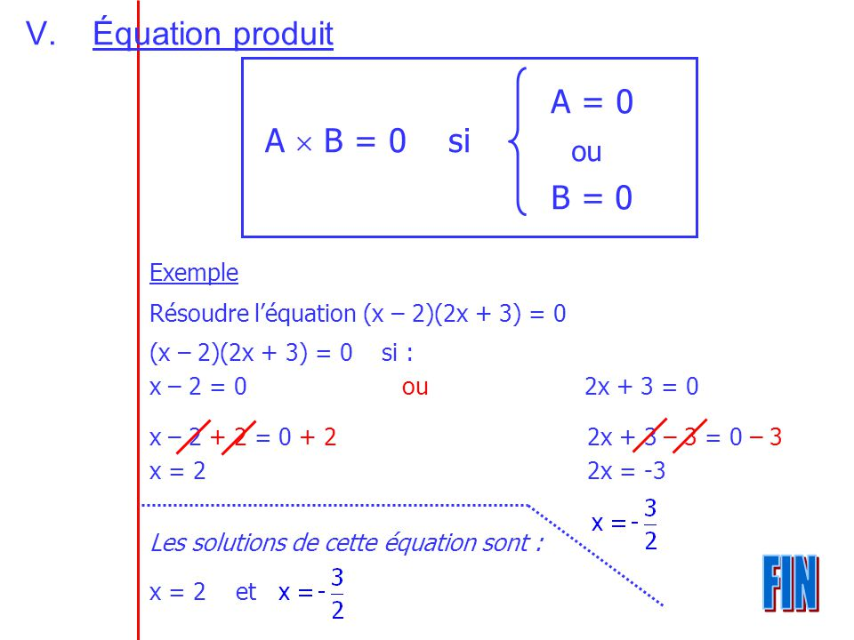5 V.Équation produit A B = 0 si A = 0 ou B = 0 Exemple Résoudre léquation (x – 2)(2x + 3) = 0 (x – 2)(2x + 3) = 0 si : x – 2 = 0 ou 2x + 3 = 0 x – 2 + 2 = 0 + 2 x = 2 2x + 3 – 3 = 0 – 3 2x = -3 Les solutions de cette équation sont : x = 2 et