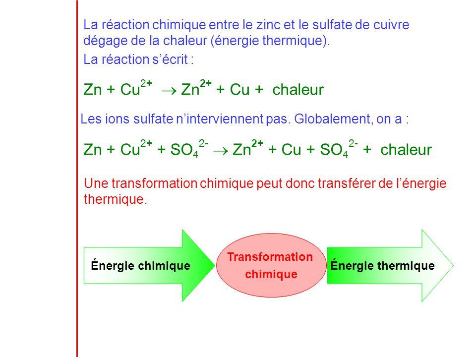 La réaction chimique entre le zinc et le sulfate de cuivre dégage de la chaleur (énergie thermique). La réaction sécrit : Zn + Cu 2+ Zn 2+ + Cu + chal