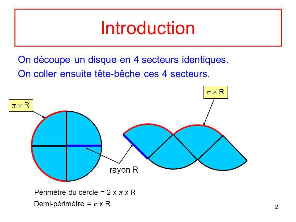 2 Introduction On découpe un disque en 4 secteurs identiques. On coller ensuite tête-bêche ces 4 secteurs. Périmètre du cercle = 2 x x R Demi-périmètr