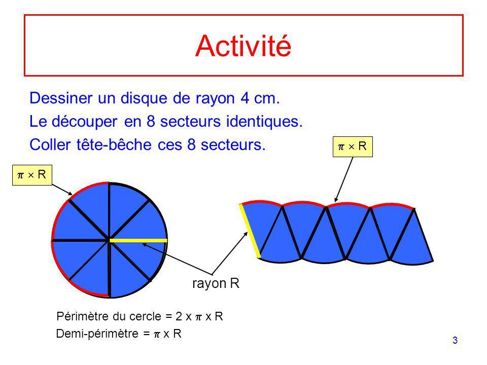 3 Activité Dessiner un disque de rayon 4 cm. Le découper en 8 secteurs identiques. Coller tête-bêche ces 8 secteurs. Périmètre du cercle = 2 x x R Dem