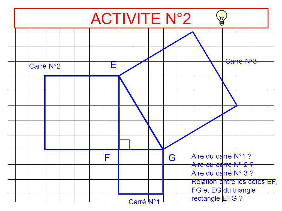 Solution ACTIVITE N°1 A BC Carré N°1 Carré N°2 Carré N°3 1 4 1 1 1 1 1 Aire carré1 = BC² = 1 cm 2 Aire carré2 = AB² = 4 cm 2 Aire carré3 = AC² = 5 cm