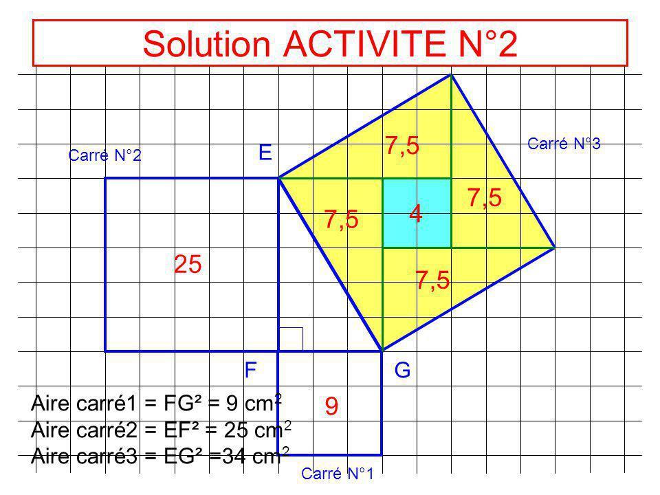 ACTIVITE N°2 E FG Carré N°1 Carré N°2 Carré N°3 Aire du carré N°1 ? Aire du carré N° 2 ? Aire du carré N° 3 ? Relation entre les côtés EF, FG et EG du