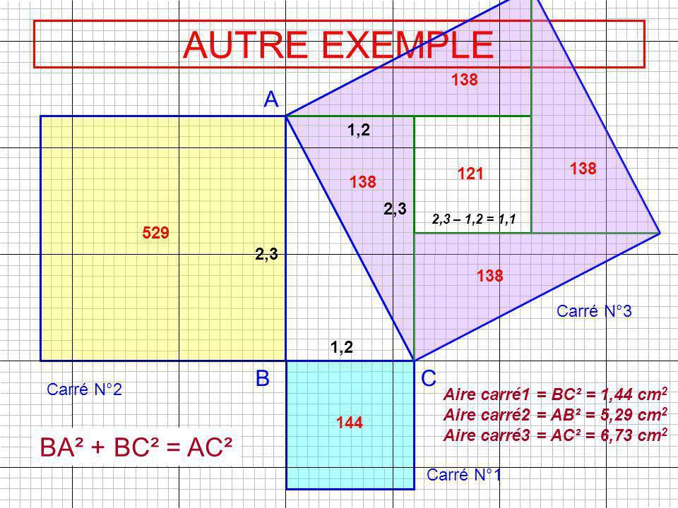 Solution ACTIVITE N°3 M NP Carré N°1 Carré N°2 Carré N°3 16 36 Aire carré1 = NP² = 16 cm 2 Aire carré2 = MN² = 36 cm 2 Aire carré3 = MP² = 52 cm 2 12
