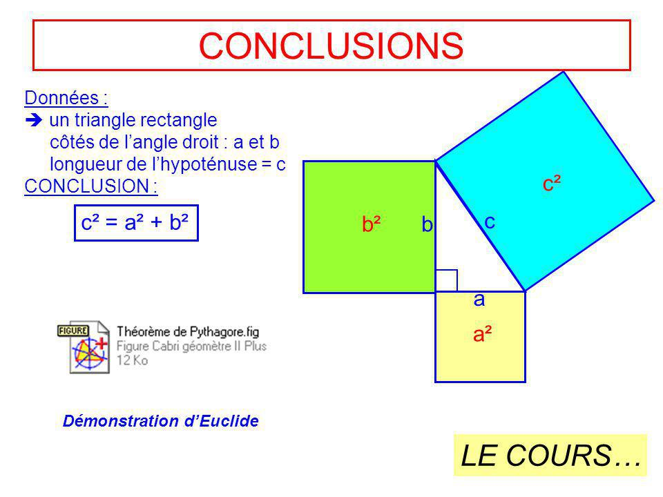 AUTRE EXEMPLE 1,2 2,3 A BC 1,2 2,3 144 529 138 2,3 – 1,2 = 1,1 121 Aire carré1 = BC² = Aire carré2 = AB² = Aire carré3 = AC² = 1,44 cm 2 5,29 cm 2 6,7