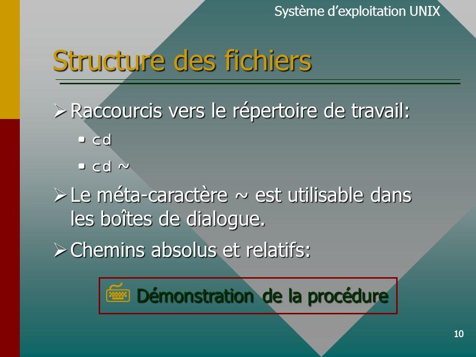 10 Structure des fichiers Raccourcis vers le répertoire de travail: Raccourcis vers le répertoire de travail: cdcd cd ~cd ~ Le méta-caractère ~ est utilisable dans les boîtes de dialogue.