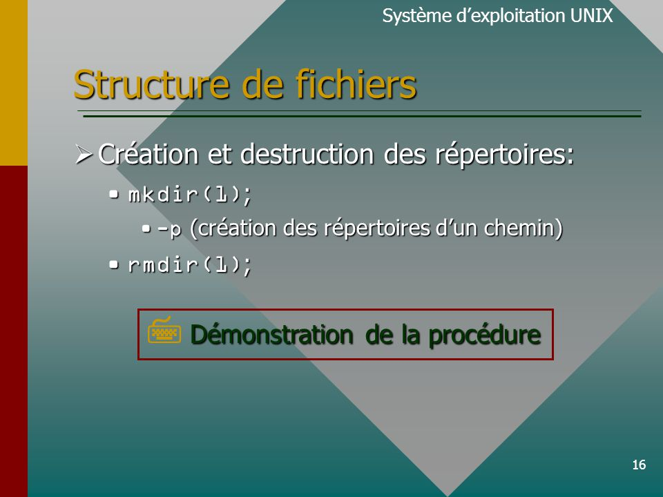 16 Structure de fichiers Création et destruction des répertoires: Création et destruction des répertoires: mkdir(1) ;mkdir(1) ; -p (création des répertoires dun chemin)-p (création des répertoires dun chemin) rmdir(1) ;rmdir(1) ; Système dexploitation UNIX Démonstration de la procédure Démonstration de la procédure