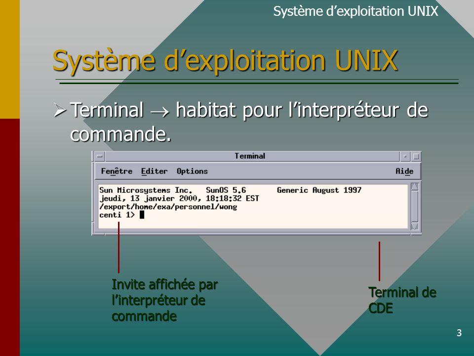 4 Syntaxe des commandes Système dexploitation UNIX Le format des commandes suit une convention bien établie.