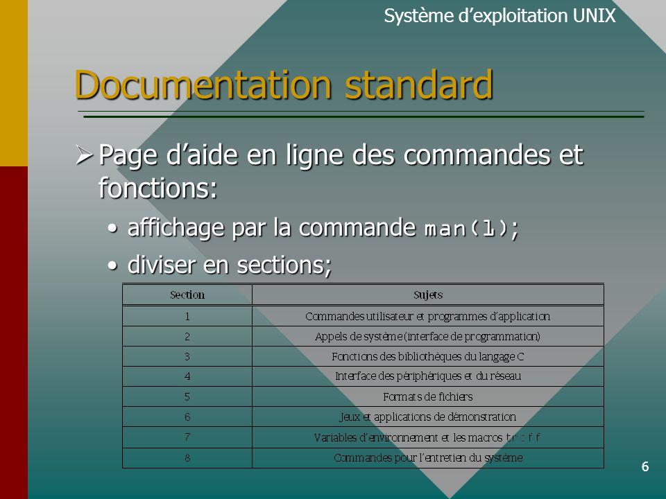 6 Documentation standard Page daide en ligne des commandes et fonctions: Page daide en ligne des commandes et fonctions: affichage par la commande man(1) ;affichage par la commande man(1) ; diviser en sections;diviser en sections; Système dexploitation UNIX