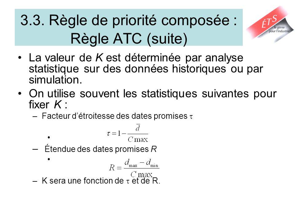 3.3. Règle de priorité composée : Règle ATC (suite) La valeur de K est déterminée par analyse statistique sur des données historiques ou par simulatio