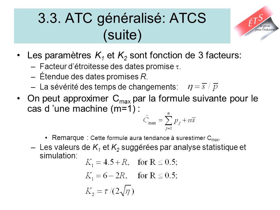 3.3. ATC généralisé: ATCS (suite) Les paramètres K 1 et K 2 sont fonction de 3 facteurs: –Facteur détroitesse des dates promise. –Étendue des dates pr