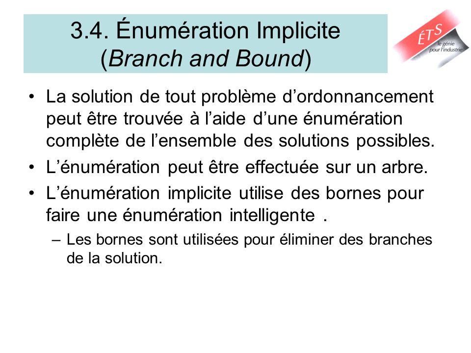 3.4. Énumération Implicite (Branch and Bound) La solution de tout problème dordonnancement peut être trouvée à laide dune énumération complète de lens