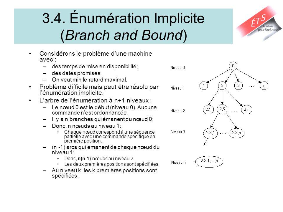 3.4. Énumération Implicite (Branch and Bound) Considérons le problème dune machine avec : –des temps de mise en disponibilité; –des dates promises; –O