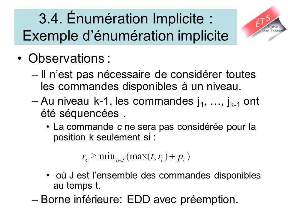 3.4. Énumération Implicite : Exemple dénumération implicite Observations : –Il nest pas nécessaire de considérer toutes les commandes disponibles à un