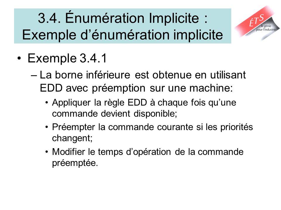 3.4. Énumération Implicite : Exemple dénumération implicite Exemple 3.4.1 –La borne inférieure est obtenue en utilisant EDD avec préemption sur une ma