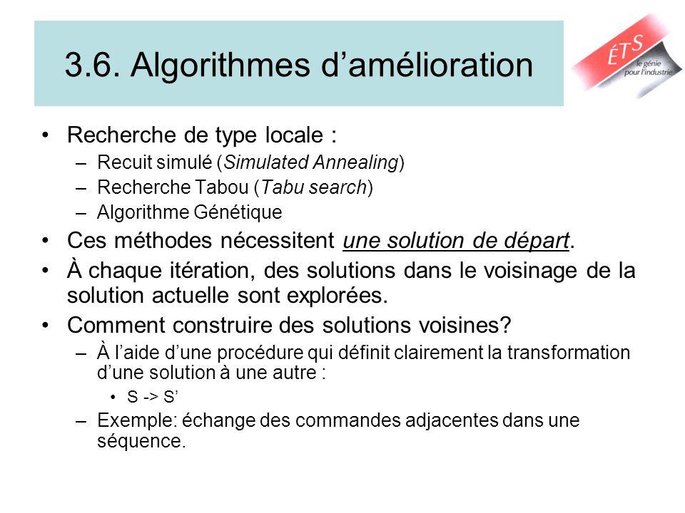 3.6. Algorithmes damélioration Recherche de type locale : –Recuit simulé (Simulated Annealing) –Recherche Tabou (Tabu search) –Algorithme Génétique Ce