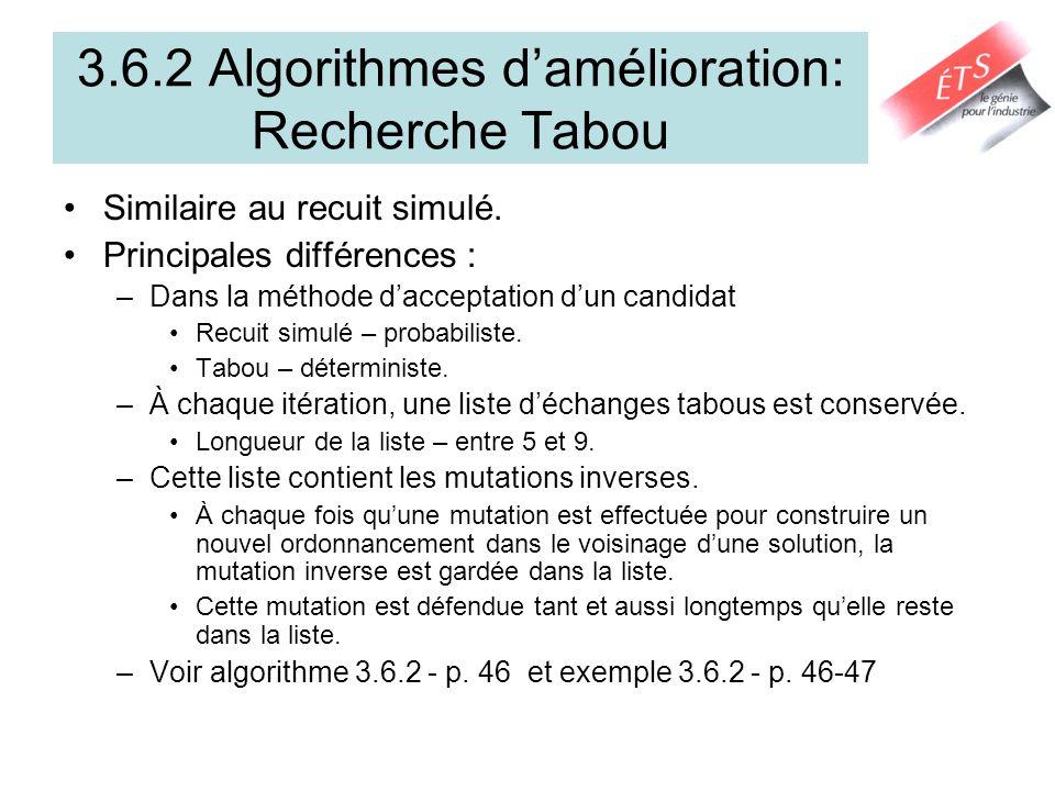 3.6.2 Algorithmes damélioration: Recherche Tabou Similaire au recuit simulé. Principales différences : –Dans la méthode dacceptation dun candidat Recu