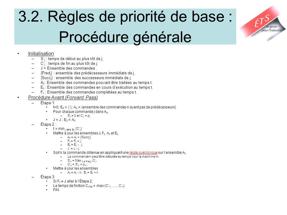 3.2. Règles de priorité de base : Procédure générale Initialisation –S j : temps de début au plus tôt de j; –C j : temps de fin au plus tôt de j; –J =