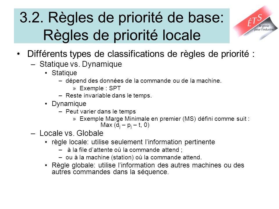 3.2. Règles de priorité de base: Règles de priorité locale Différents types de classifications de règles de priorité : –Statique vs. Dynamique Statiqu