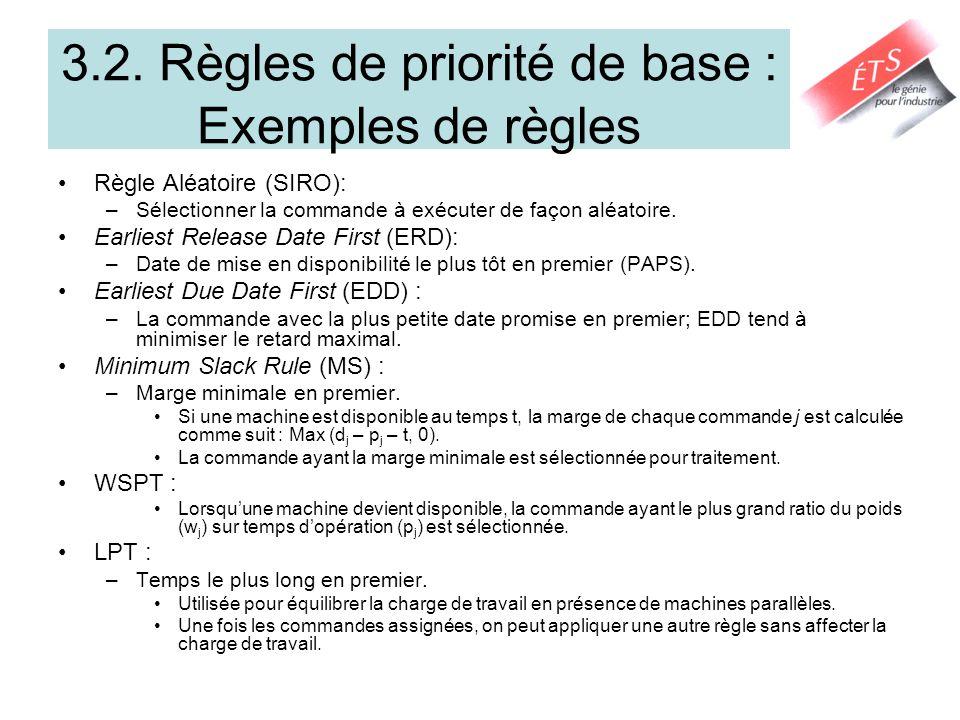 3.2. Règles de priorité de base : Exemples de règles Règle Aléatoire (SIRO): –Sélectionner la commande à exécuter de façon aléatoire. Earliest Release