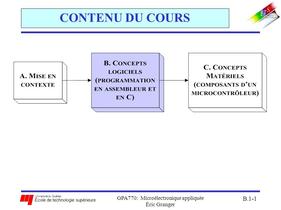 Université du Québec École de technologie supérieure GPA770: Microélectronique appliquée Éric Granger B.1-1 CONTENU DU COURS