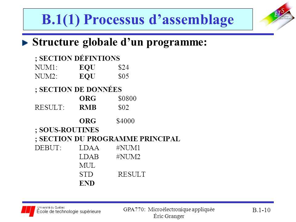 Université du Québec École de technologie supérieure GPA770: Microélectronique appliquée Éric Granger B.1-10 B.1(1) Processus dassemblage Structure gl
