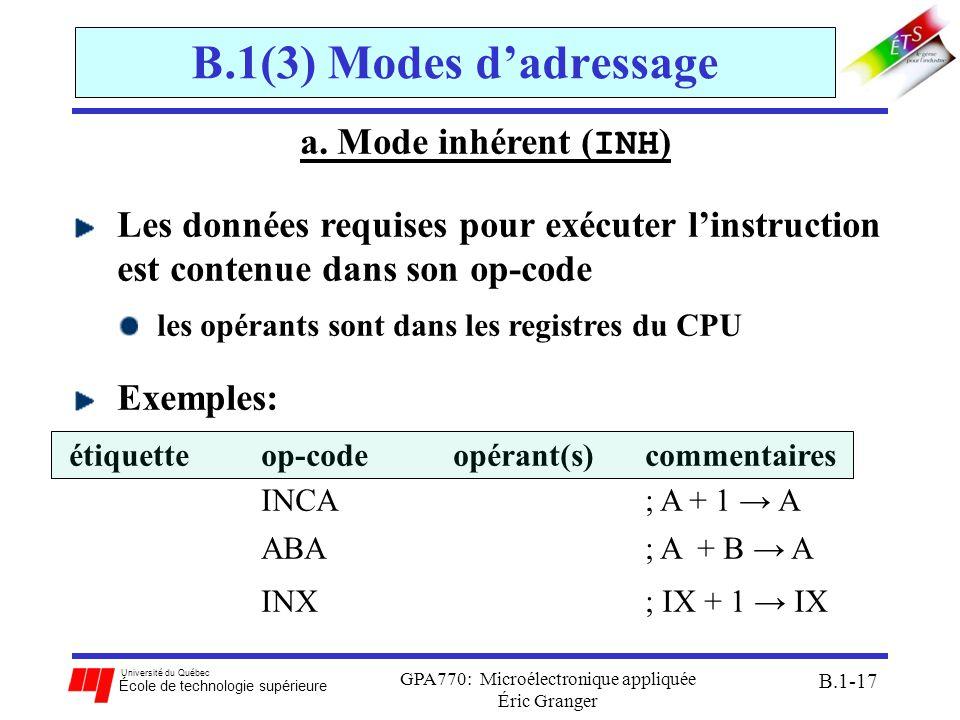 Université du Québec École de technologie supérieure GPA770: Microélectronique appliquée Éric Granger B.1-17 B.1(3) Modes dadressage a. Mode inhérent