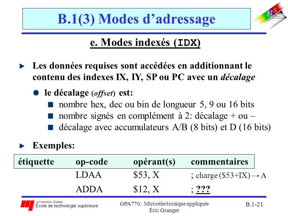 Université du Québec École de technologie supérieure GPA770: Microélectronique appliquée Éric Granger B.1-21 B.1(3) Modes dadressage e. Modes indexés