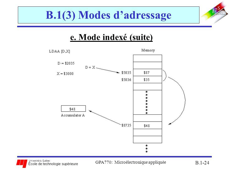 Université du Québec École de technologie supérieure GPA770: Microélectronique appliquée B.1-24 B.1(3) Modes dadressage e. Mode indexé (suite)