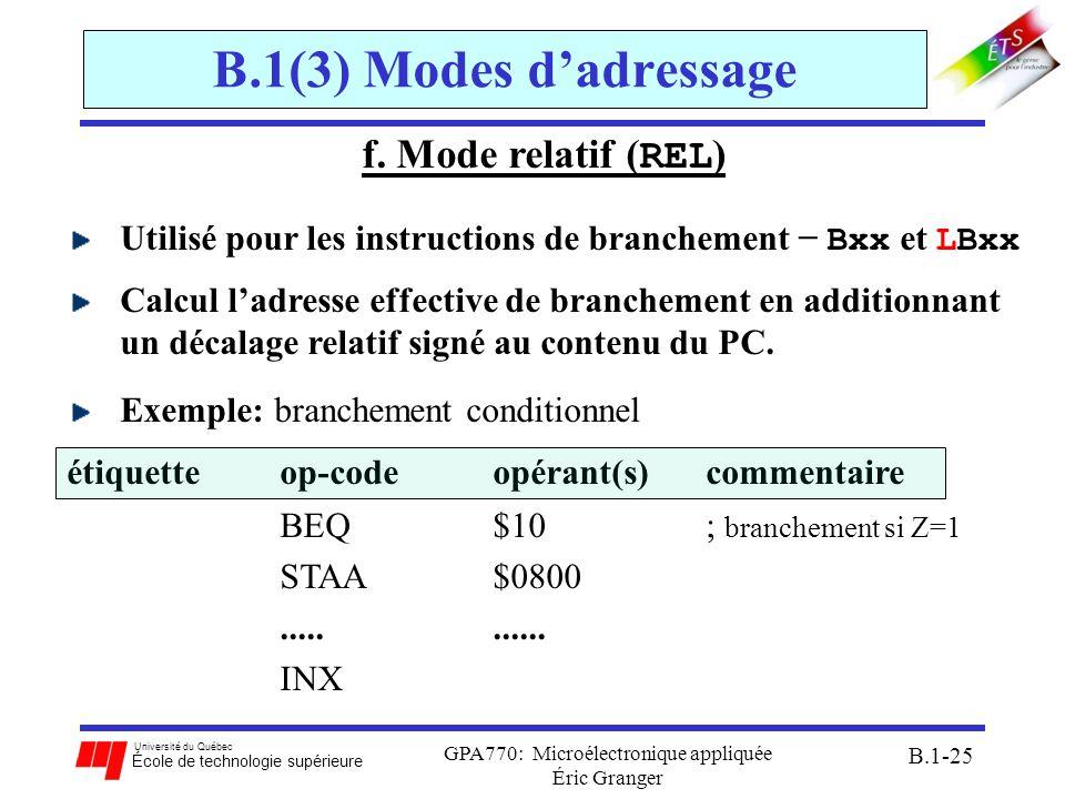 Université du Québec École de technologie supérieure GPA770: Microélectronique appliquée Éric Granger B.1-25 B.1(3) Modes dadressage f. Mode relatif (