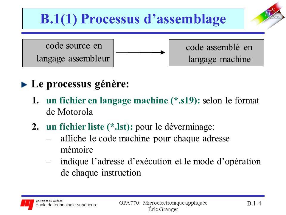 Université du Québec École de technologie supérieure GPA770: Microélectronique appliquée Éric Granger B.1-5 B.1(1) Processus dassemblage