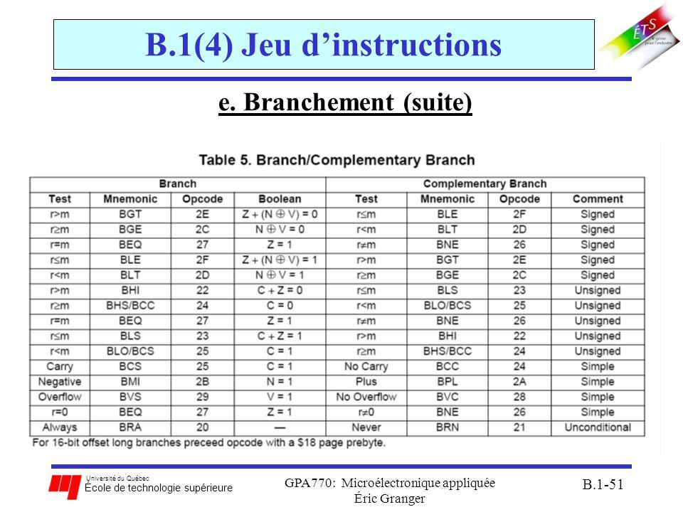 Université du Québec École de technologie supérieure GPA770: Microélectronique appliquée Éric Granger B.1-51 B.1(4) Jeu dinstructions e. Branchement (