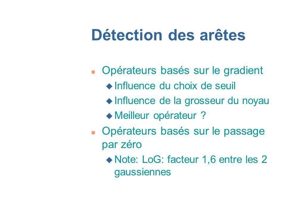Détection des arêtes n Opérateurs basés sur le gradient u Influence du choix de seuil u Influence de la grosseur du noyau u Meilleur opérateur .