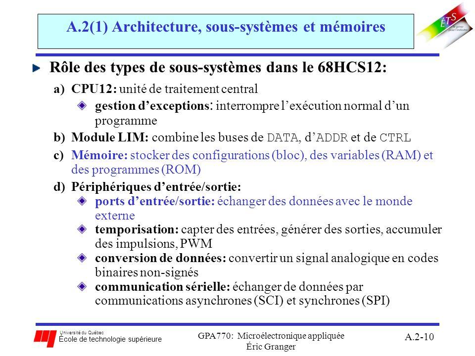 Université du Québec École de technologie supérieure GPA770: Microélectronique appliquée Éric Granger A.2-10 Rôle des types de sous-systèmes dans le 6