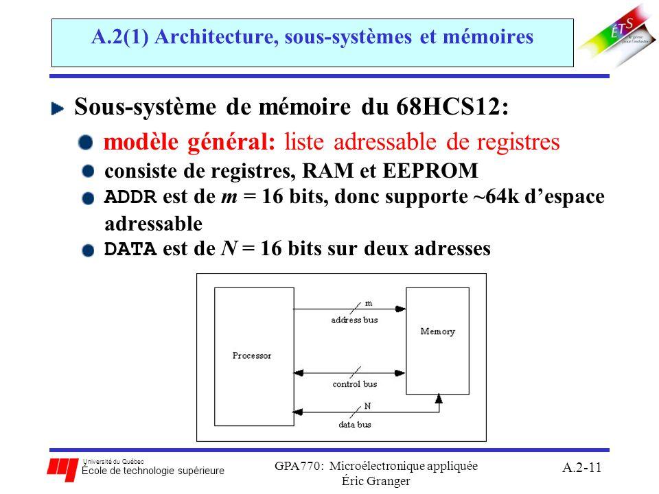 Université du Québec École de technologie supérieure GPA770: Microélectronique appliquée Éric Granger A.2-11 A.2(1) Architecture, sous-systèmes et mém