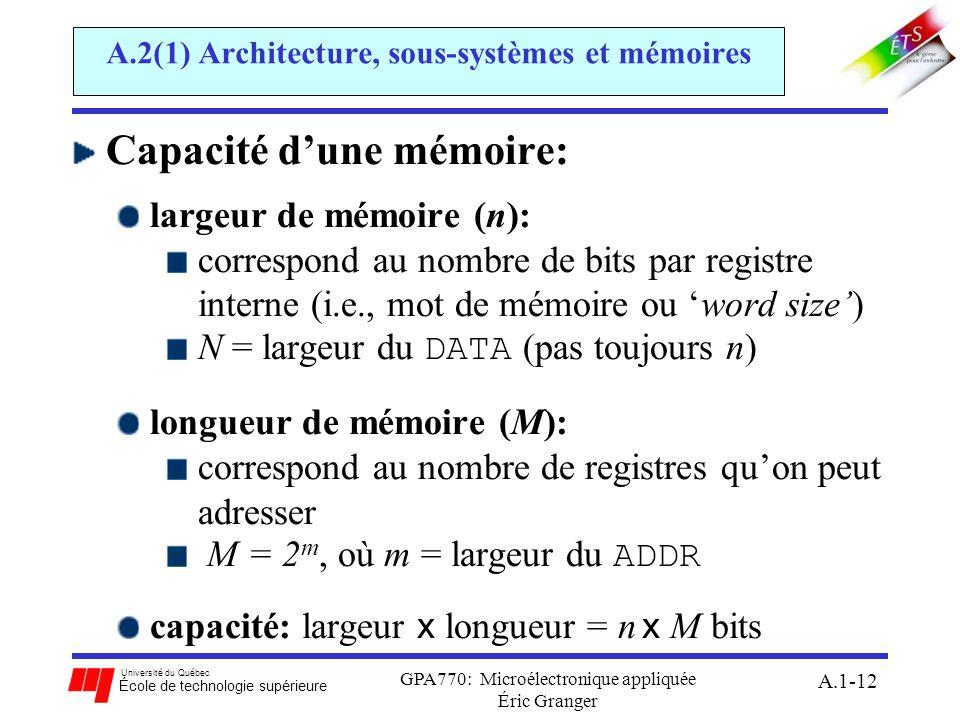 Université du Québec École de technologie supérieure GPA770: Microélectronique appliquée Éric Granger A.1-12 A.2(1) Architecture, sous-systèmes et mém