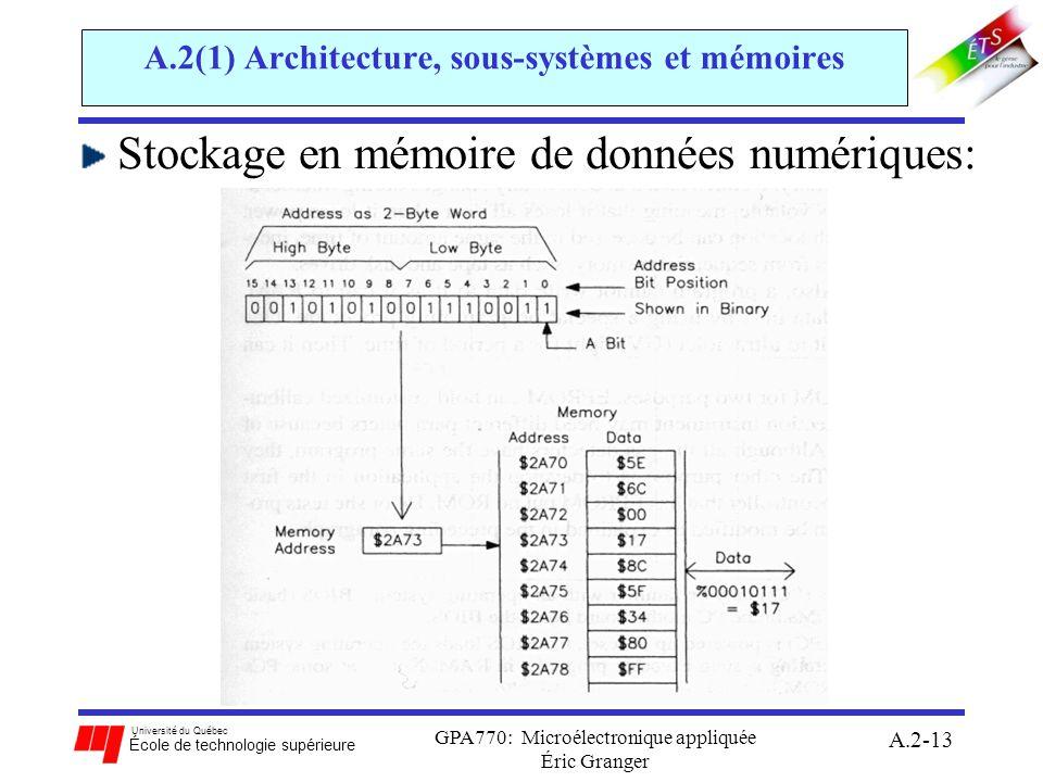 Université du Québec École de technologie supérieure GPA770: Microélectronique appliquée Éric Granger A.2-13 A.2(1) Architecture, sous-systèmes et mém