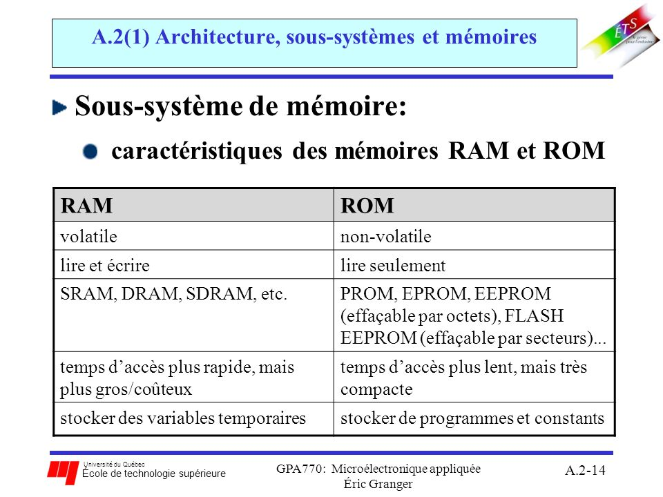 Université du Québec École de technologie supérieure GPA770: Microélectronique appliquée Éric Granger A.2-14 A.2(1) Architecture, sous-systèmes et mém