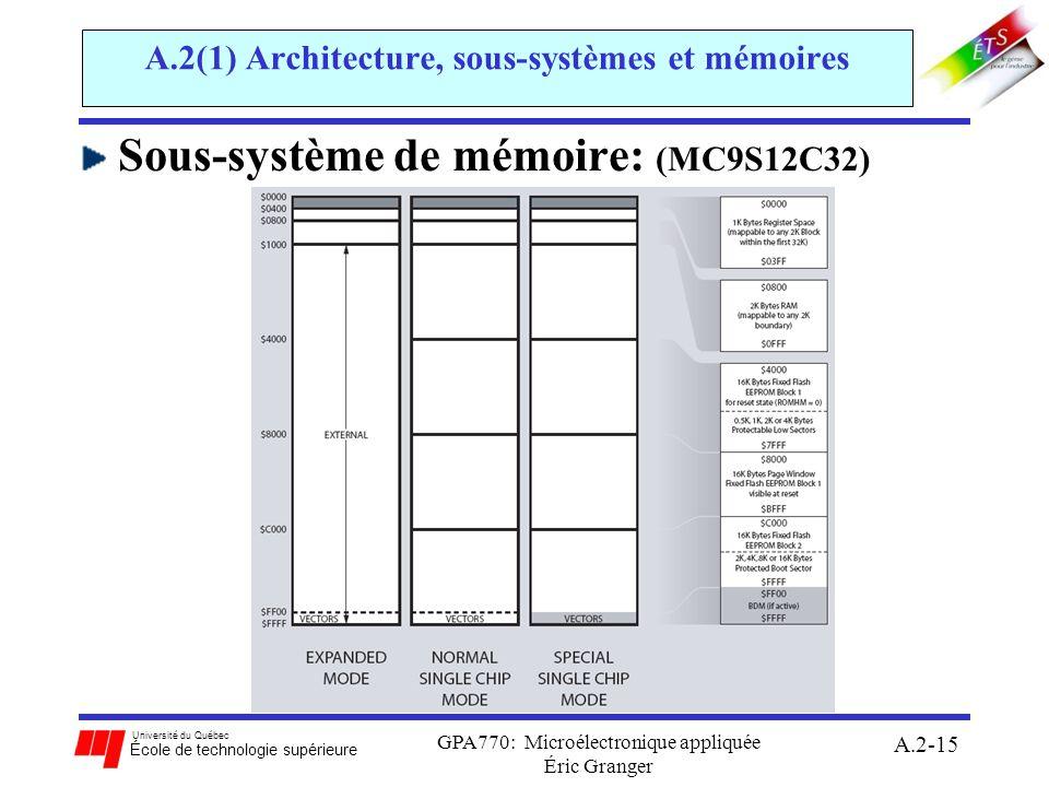 Université du Québec École de technologie supérieure GPA770: Microélectronique appliquée Éric Granger A.2-15 A.2(1) Architecture, sous-systèmes et mém