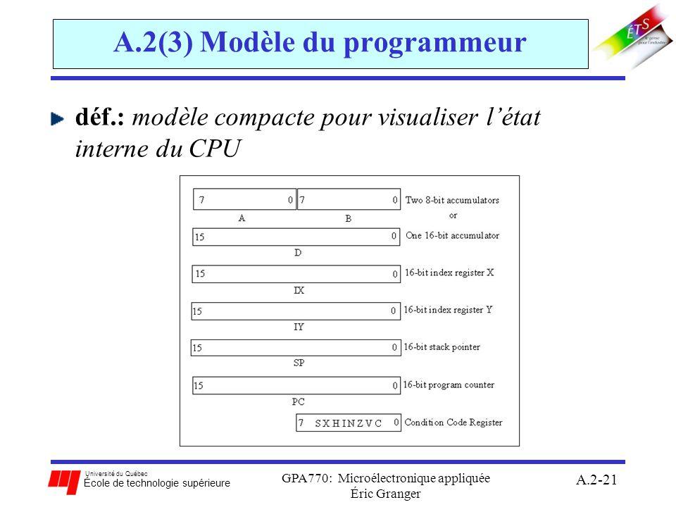 Université du Québec École de technologie supérieure GPA770: Microélectronique appliquée Éric Granger A.2-21 A.2(3) Modèle du programmeur déf.: modèle