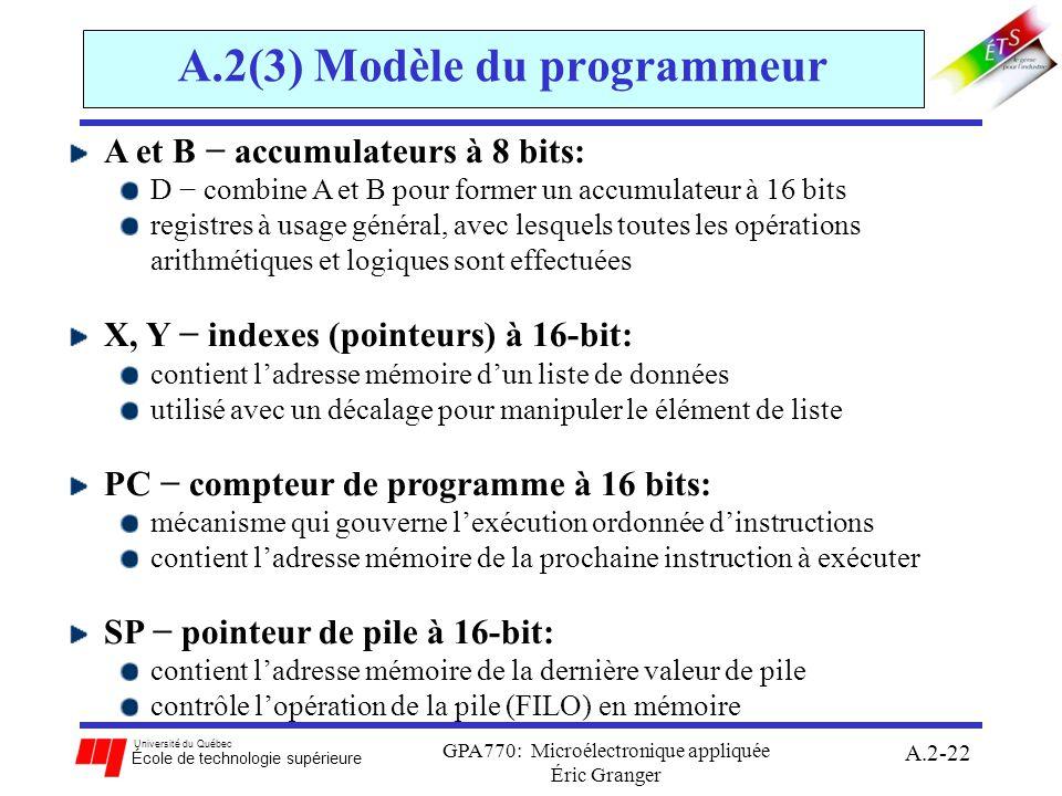 Université du Québec École de technologie supérieure GPA770: Microélectronique appliquée Éric Granger A.2-22 A.2(3) Modèle du programmeur A et B accum