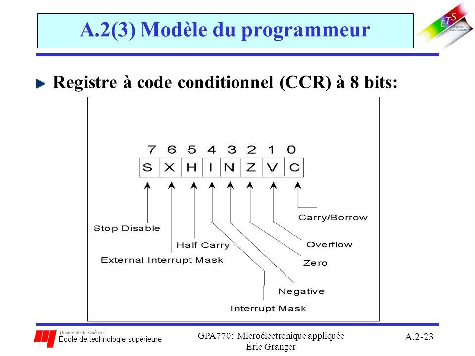 Université du Québec École de technologie supérieure GPA770: Microélectronique appliquée Éric Granger A.2-23 A.2(3) Modèle du programmeur Registre à c
