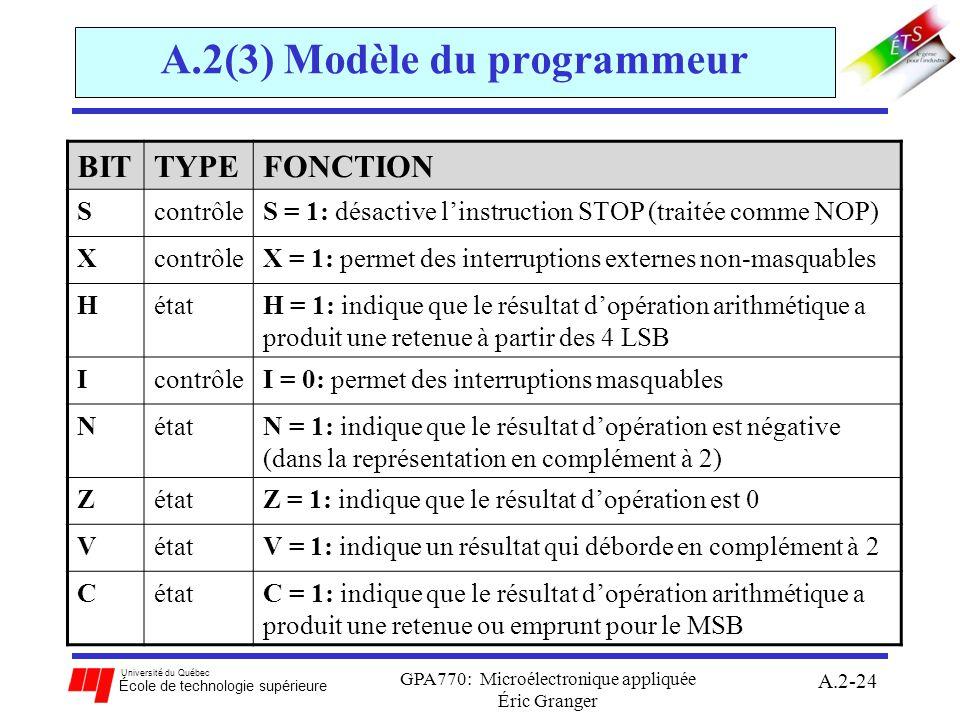 Université du Québec École de technologie supérieure GPA770: Microélectronique appliquée Éric Granger A.2-24 A.2(3) Modèle du programmeur BITTYPEFONCT