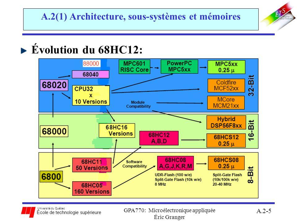 Université du Québec École de technologie supérieure GPA770: Microélectronique appliquée Éric Granger A.2-6 A.2(1) Architecture, sous-systèmes et mémoires Principaux modules dans tous les 68HCS12: 1.CPU12: unité de traitement central à haute performance de 16 bits modules de gestion dinterruptions et de remise à zéro 2.Mémoire: un bloc de registres (512 octets), de la RAM (2Koctets) et de la EEPROM (variable) 3.Bus: le module LIM combine les buses de DATA, d ADDR et de CTRL 4.Périphériques dentrées/sorties: ports dentrées/sorties module de temporisation (TIM) à 16 bits convertisseur analogique-numérique (ADC) à 8 bits interfaces de communications sérielles: SCI et SPI