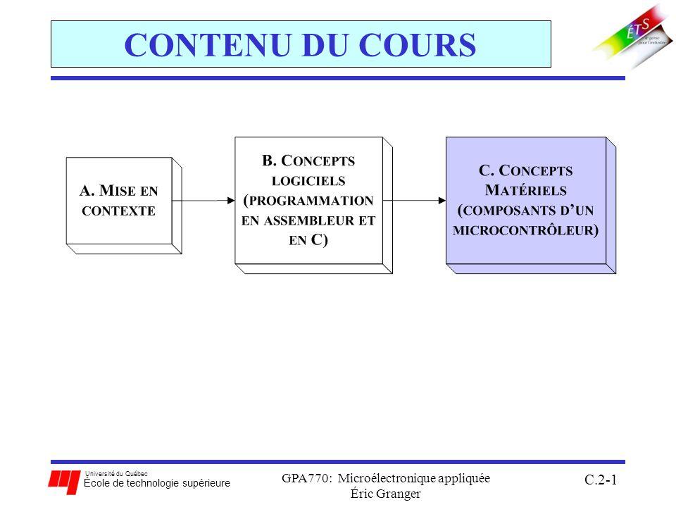 Université du Québec École de technologie supérieure GPA770: Microélectronique appliquée Éric Granger C.2-12 C.2(2) Sous-systèmes du 68HC12 Événements qui enclenchent une RAZ du système: 1.RAZ dalimentation (power on): quand lalimentation est appliqué au 68HC12 2.RAZ externe: le 68HC12 est équipé avec une broche de RAZ qui est active sur une valeur basse:.