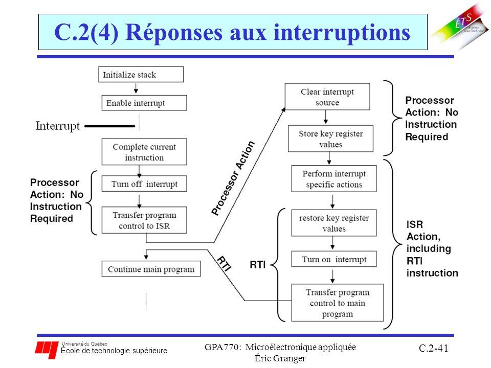 Université du Québec École de technologie supérieure GPA770: Microélectronique appliquée Éric Granger C.2-41 C.2(4) Réponses aux interruptions