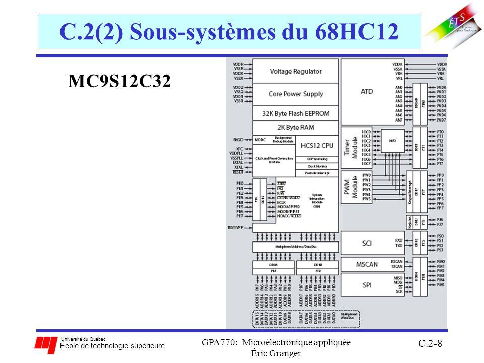 Université du Québec École de technologie supérieure GPA770: Microélectronique appliquée Éric Granger C.2-39 C.2(4) Réponses aux interruptions Réponse spécifique aux INT: Entrée en INT: le CPU permet une suspension ordonnée du programme principal 1.termine lexécution normal de linstruction en cours 2.stocke tous les registres CPU sur la pile (CCR inclus) on suppose que tous ces registres sont pertinents au moment de la suspension 3.transfert le contrôle dexécution à une RSI qui est spécifique à linterruption