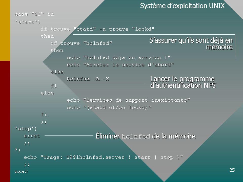 25 Système dexploitation UNIX case