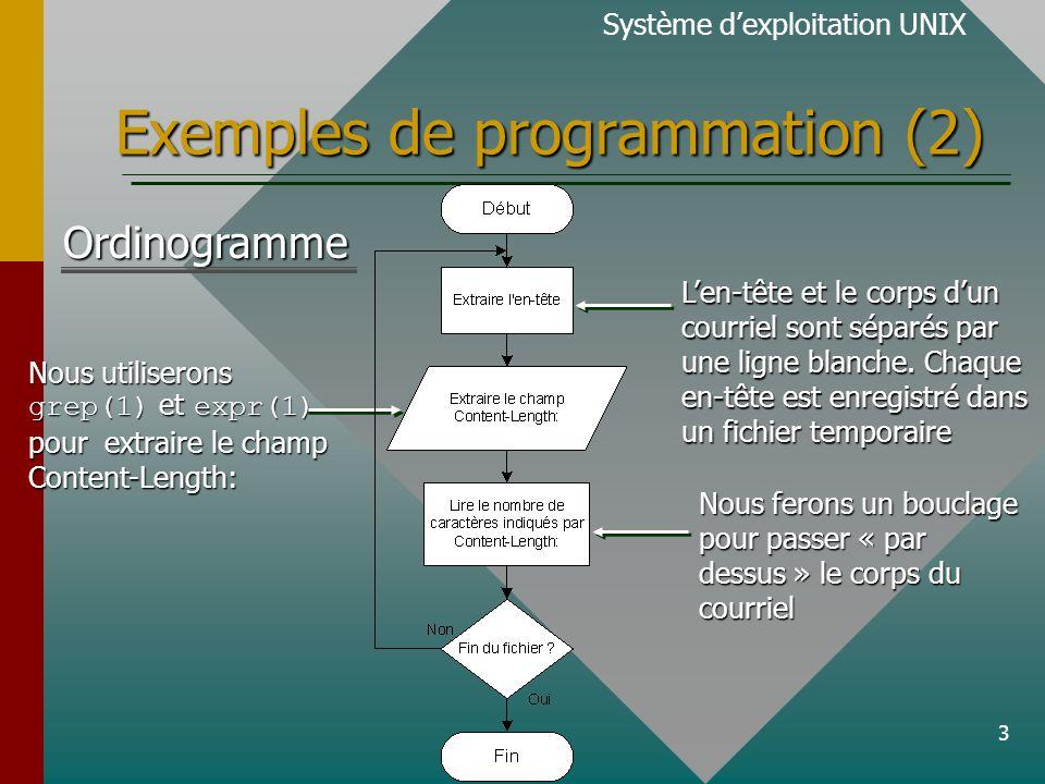 14 Exemples de programmation (8) Système dexploitation UNIX Pour terminer une tâche dont le PID est 4003: Pour terminer une tâche dont le PID est 4003: kill -9 4003 Le signal à envoyer au processus (par exemple) Le PID du processus à « tuer »