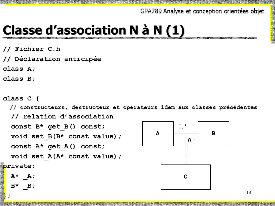 GPA789 Analyse et conception orientées objet 14 Classe dassociation N à N (1) // Fichier C.h // Déclaration anticipée class A; class B; class C { // constructeurs, destructeur et opérateurs idem aux classes précédentes // constructeurs, destructeur et opérateurs idem aux classes précédentes // relation dassociation // relation dassociation const B* get_B() const; const B* get_B() const; void set_B(B* const value); void set_B(B* const value); const A* get_A() const; const A* get_A() const; void set_A(A* const value); void set_A(A* const value);private: A* _A; A* _A; B* _B; B* _B;};